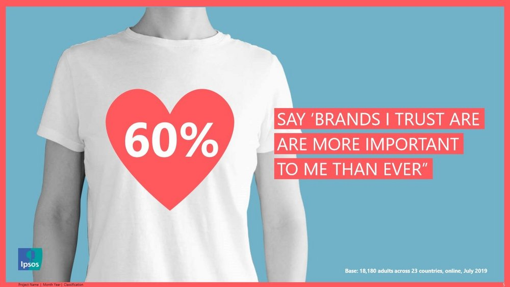 Body image for Is trust in crisis? Ipsos MORI claims it has the answer