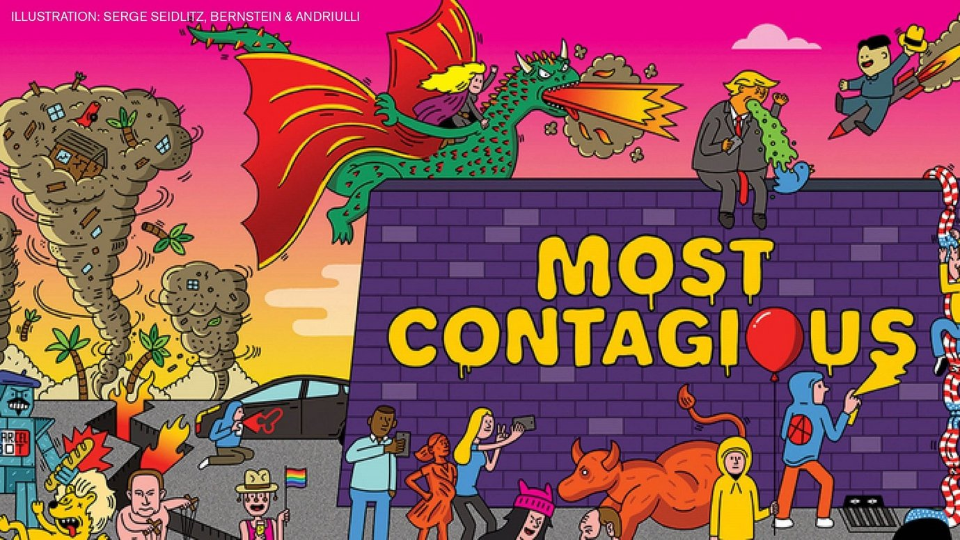 Header image for article The Most Contagious 2017 Report